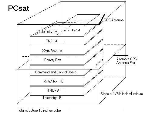 8 bay antenna wiring diagram 97 toyota power antenna wiring diagram