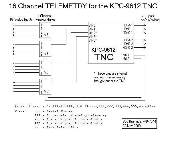 Kpc 9612 Wiring Diagram Wiring Diagram And Schematics